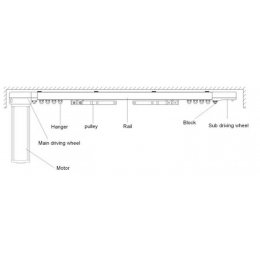 Swift Motorised Curtain Track 2-3 Meters (50kg) Single Motor