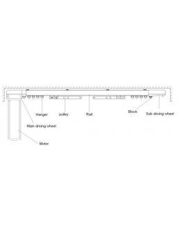 Swift Motorised Curtain Track 5-6 Meters (60Kg) Double Motor