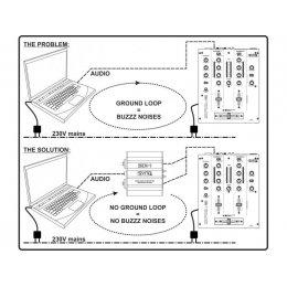 SynQ SDI-1 Professional stereo DI-Box